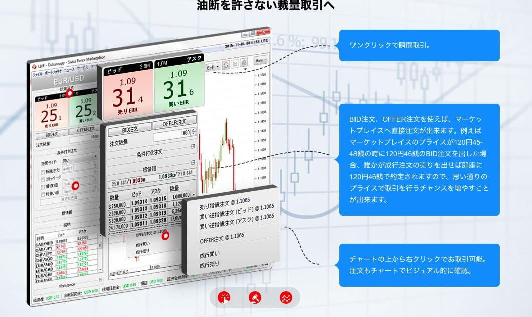 Jforex デューカスコピー・ジャパン