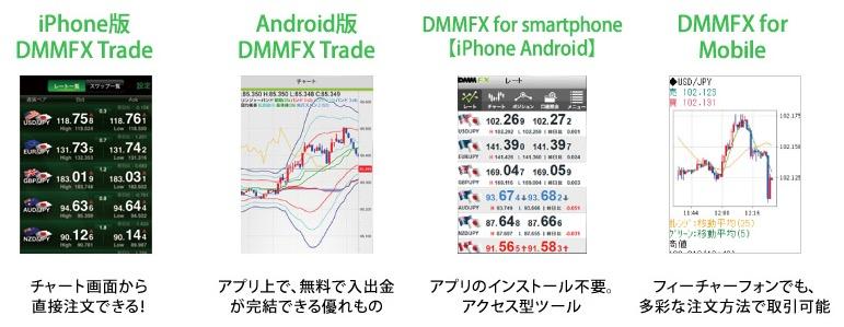 DMMFX取引ツール