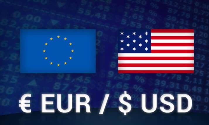 ユーロドル eurusd