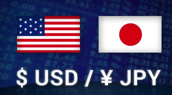 ドル円(USDjpy)の特徴