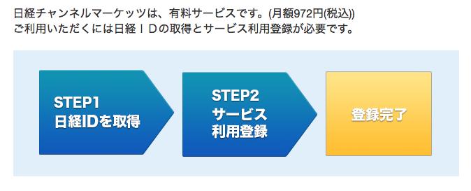 日経チャンネルマーケッツ登録の流れ